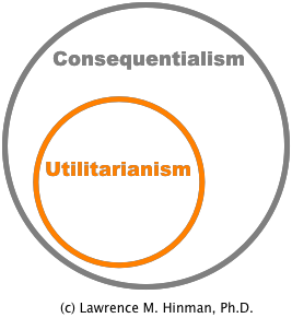 essays on utilitarianism the future of utilitarianism springer canrkop oroonoko essay help research paper tartuffe essays utilitarianism and on liberty including