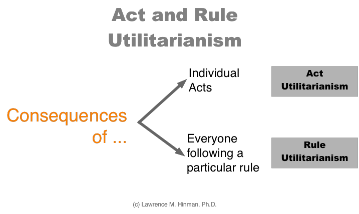 utilitarianism and other essays wiki According to the utilitarian, as already noted, justice requires the maximization of the total or utilitarianism in on liberty and other essays ed john.