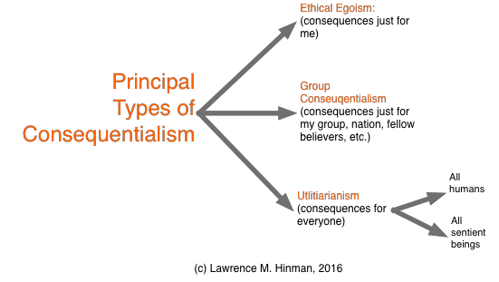 deontology and consequentialism case analysis Case study analysis - case study analysis: the patient,mmmm,  - consequentialism and deontology are two often-debated.